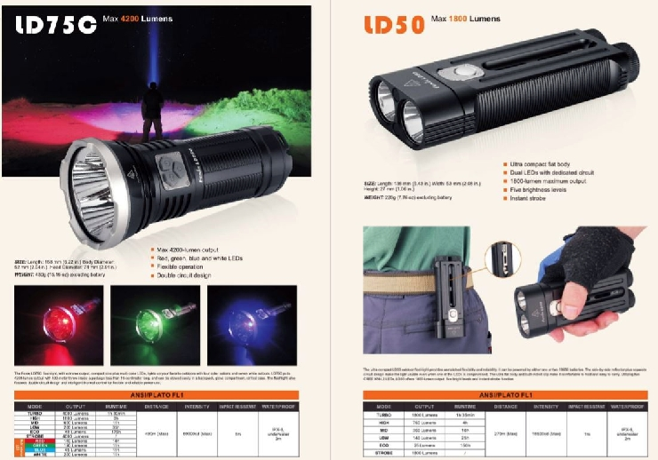 Modelos linternas serie LD fenix