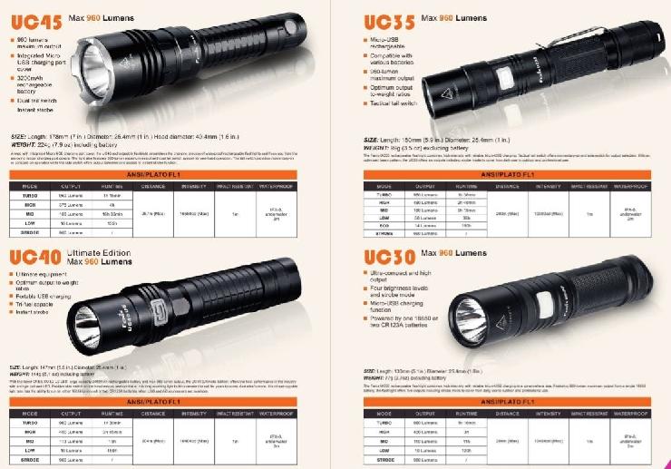 Modelos linternas serie RC y UC fenix