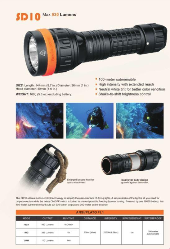 Modelos linternas serie SD fenix