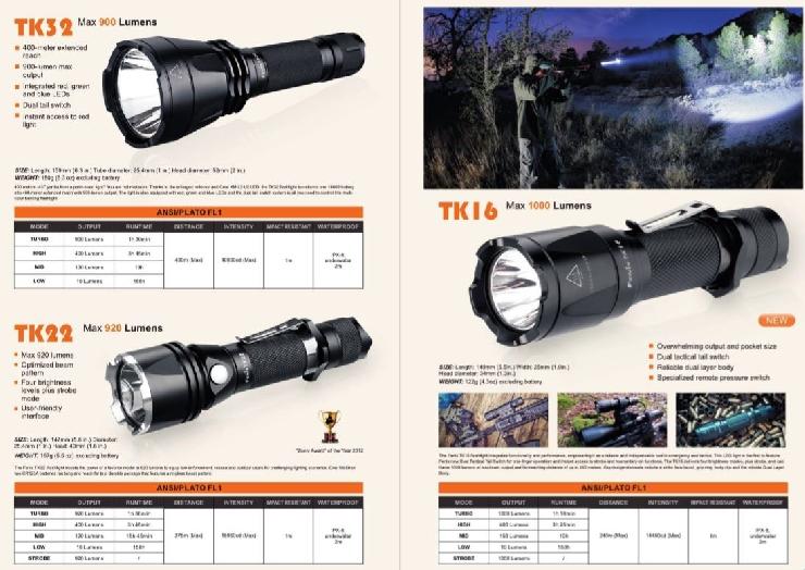 modelos linternas serie TK fenix
