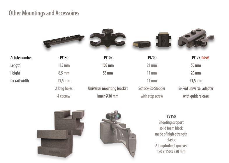 ensolux-accesorios-montaje-visores-carcateristicas tecnicas