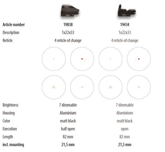 visores telescopicos lensolux caracteristicas tecnicas