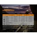 Frontal Fénix HM23 240 lúmenes (1xAA incluida)