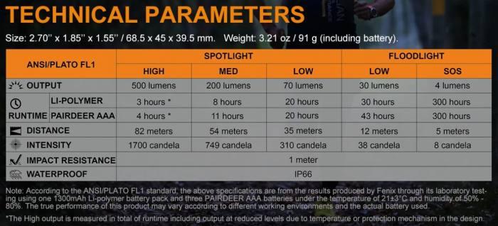 Especificaciones técnicas de HL18R-T